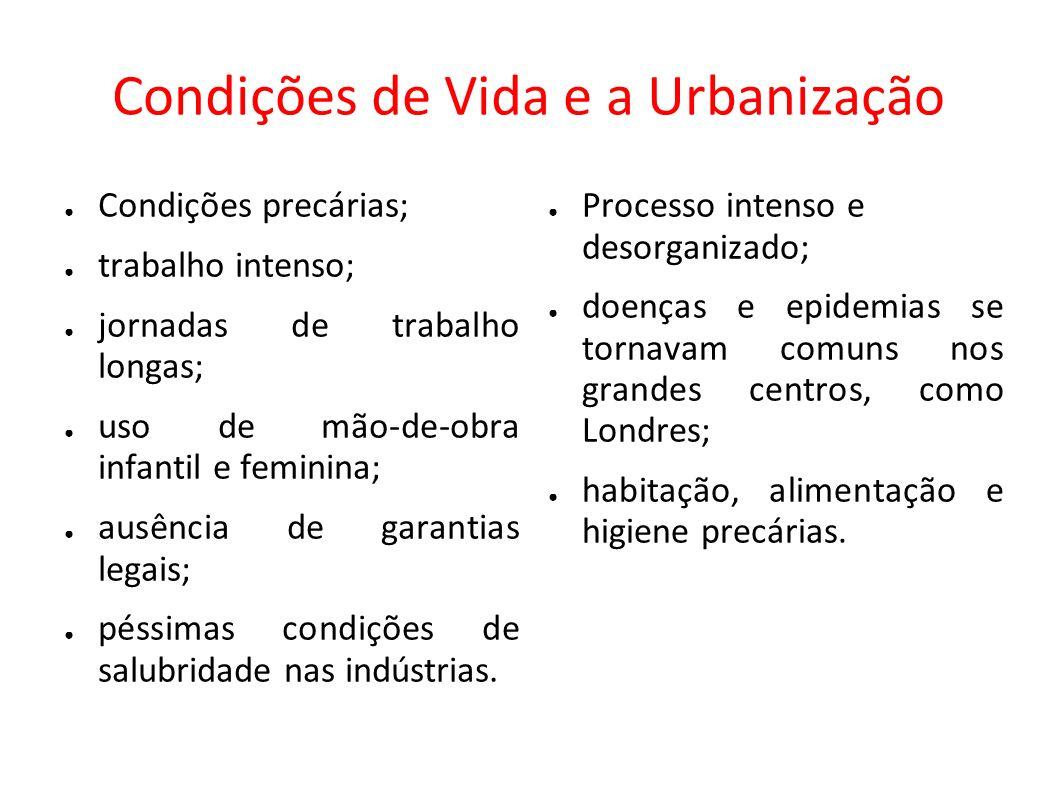 Condições de Vida e a Urbanização