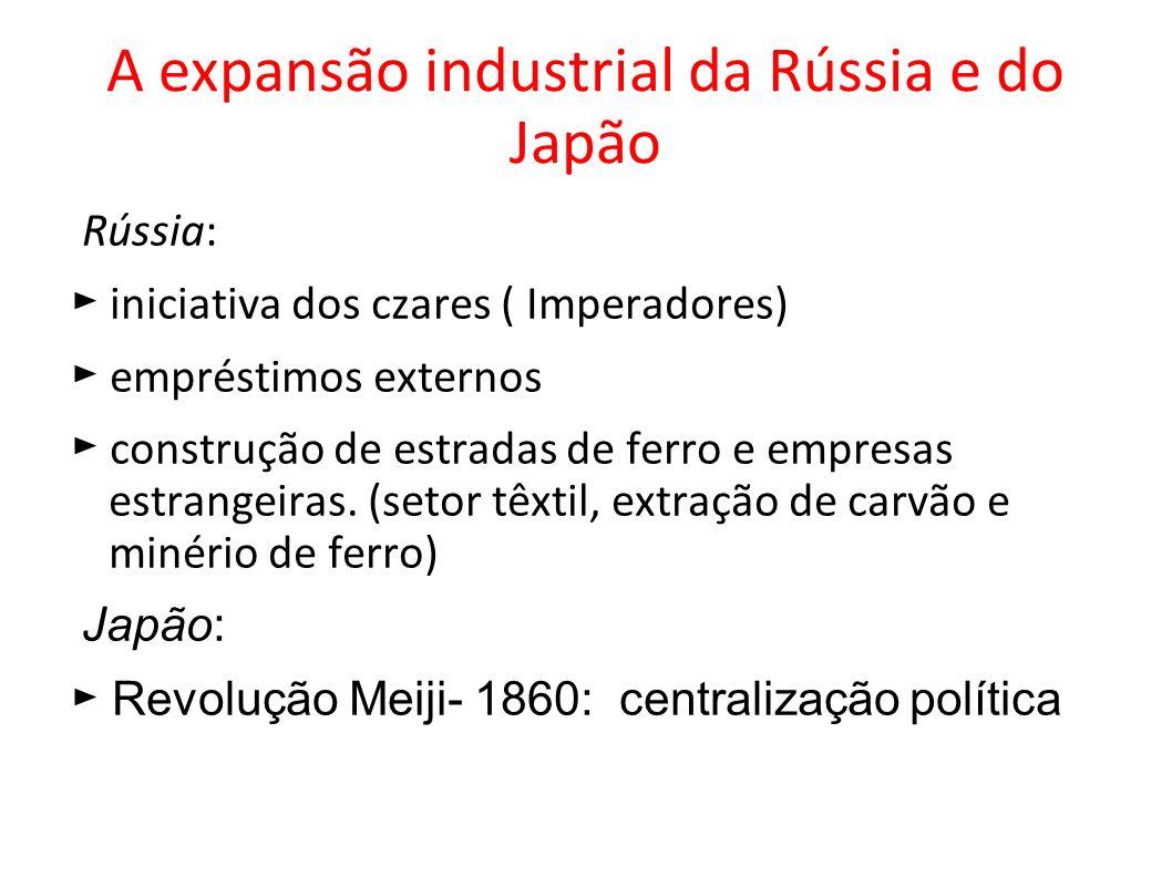 A expansão industrial da Rússia e do Japão