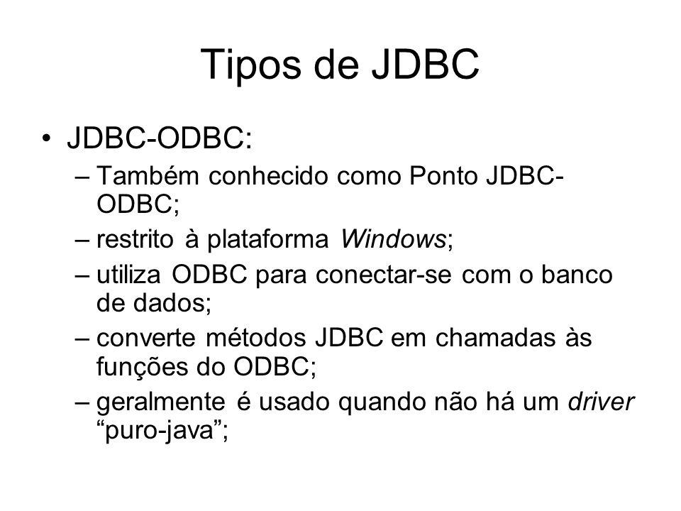 Tipos de JDBC JDBC-ODBC: Também conhecido como Ponto JDBC-ODBC;