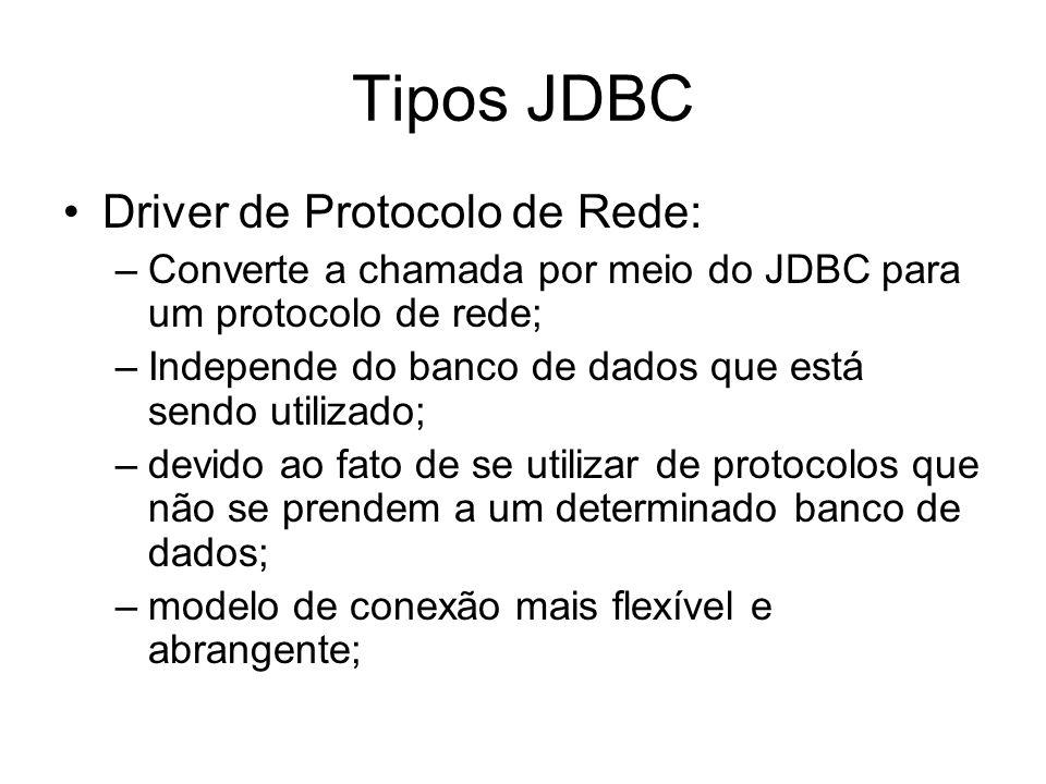 Tipos JDBC Driver de Protocolo de Rede: