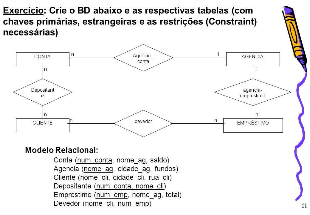Exercício: Crie o BD abaixo e as respectivas tabelas (com chaves primárias, estrangeiras e as restrições (Constraint) necessárias)