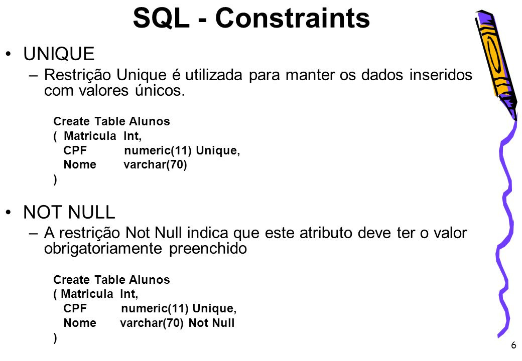 SQL - Constraints UNIQUE NOT NULL