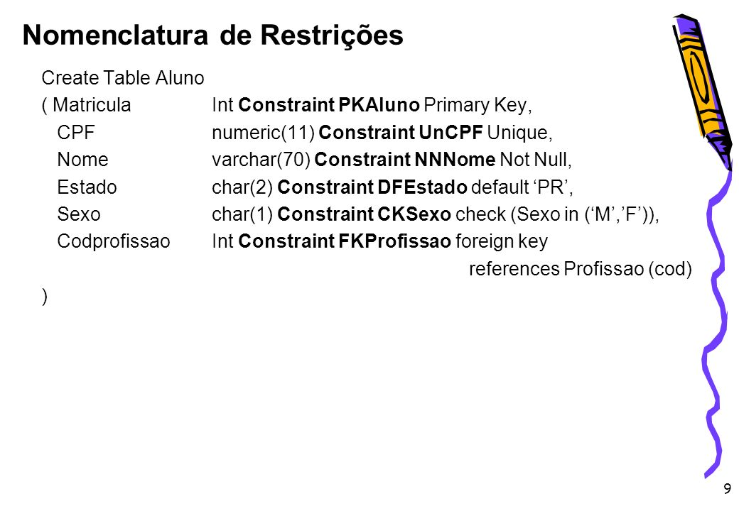 Nomenclatura de Restrições