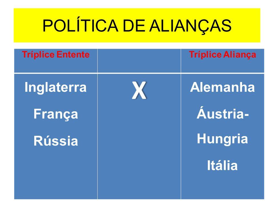 X POLÍTICA DE ALIANÇAS Inglaterra França Rússia Alemanha