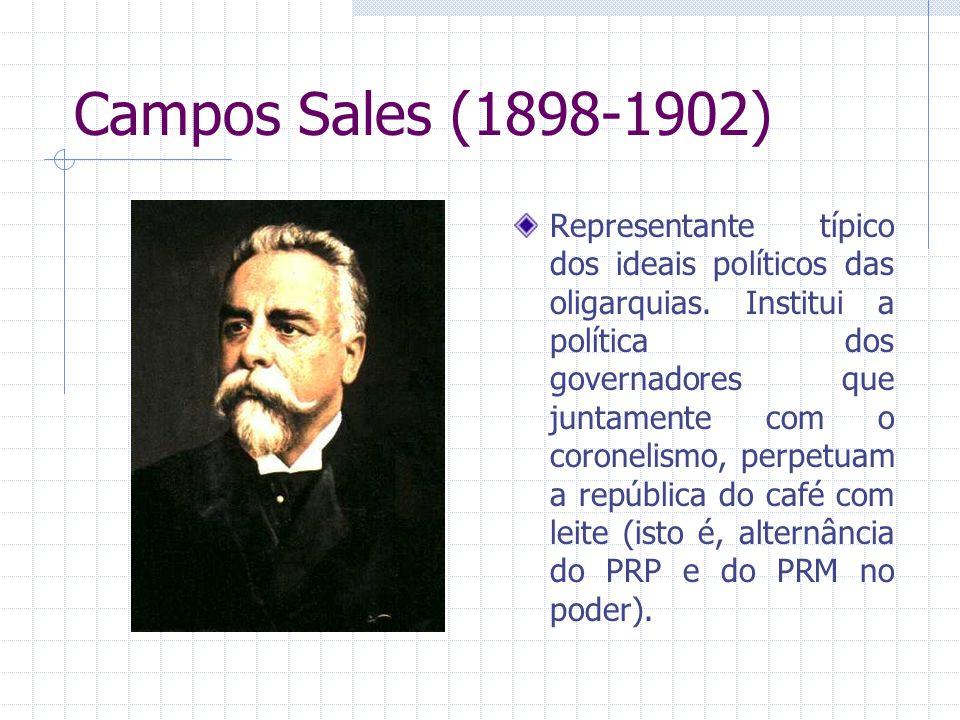 Campos Sales (1898-1902)