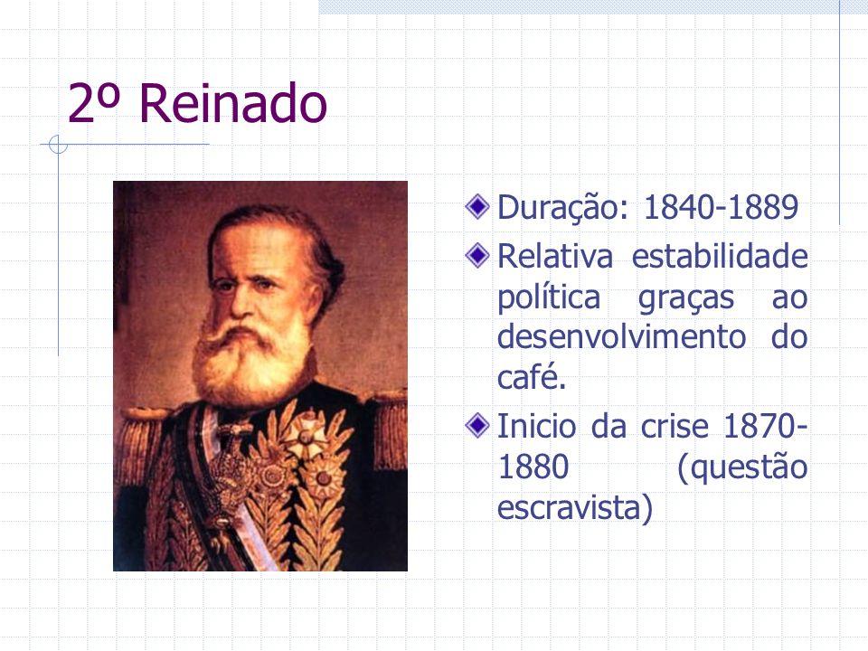 2º Reinado Duração: 1840-1889. Relativa estabilidade política graças ao desenvolvimento do café.