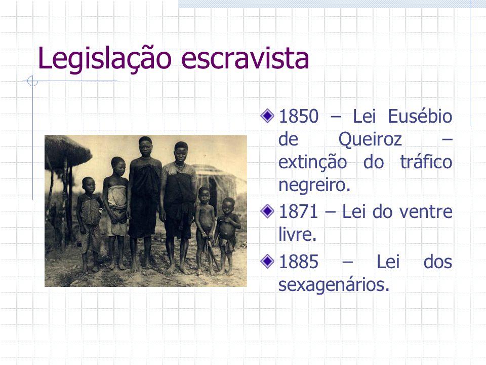 Legislação escravista