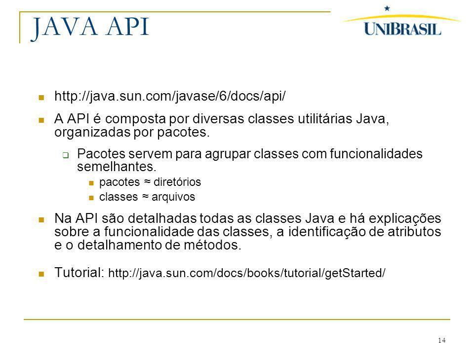 JAVA API http://java.sun.com/javase/6/docs/api/