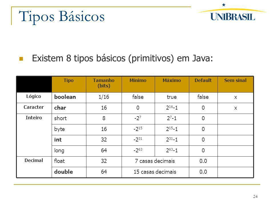 Tipos Básicos Existem 8 tipos básicos (primitivos) em Java: 0.0
