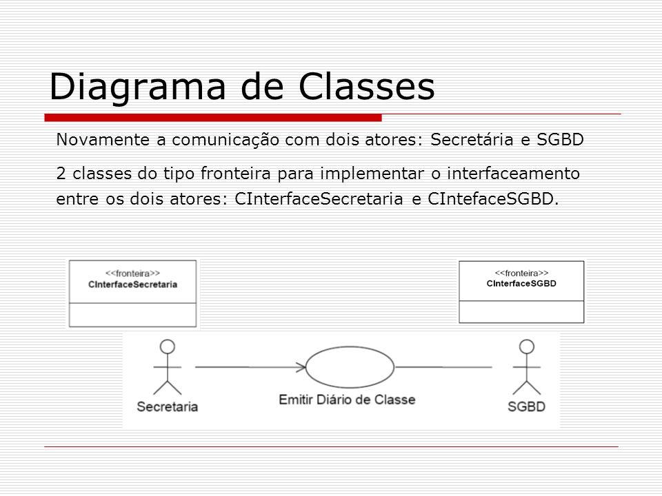 Diagrama de Classes Novamente a comunicação com dois atores: Secretária e SGBD.