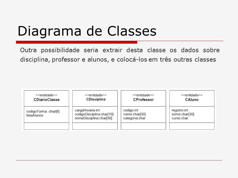 Diagrama de Classes Outra possibilidade seria extrair desta classe os dados sobre disciplina, professor e alunos, e colocá-los em três outras classes.
