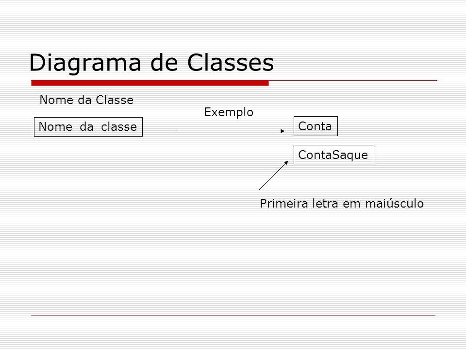 Diagrama de Classes Nome da Classe Exemplo Nome_da_classe Conta