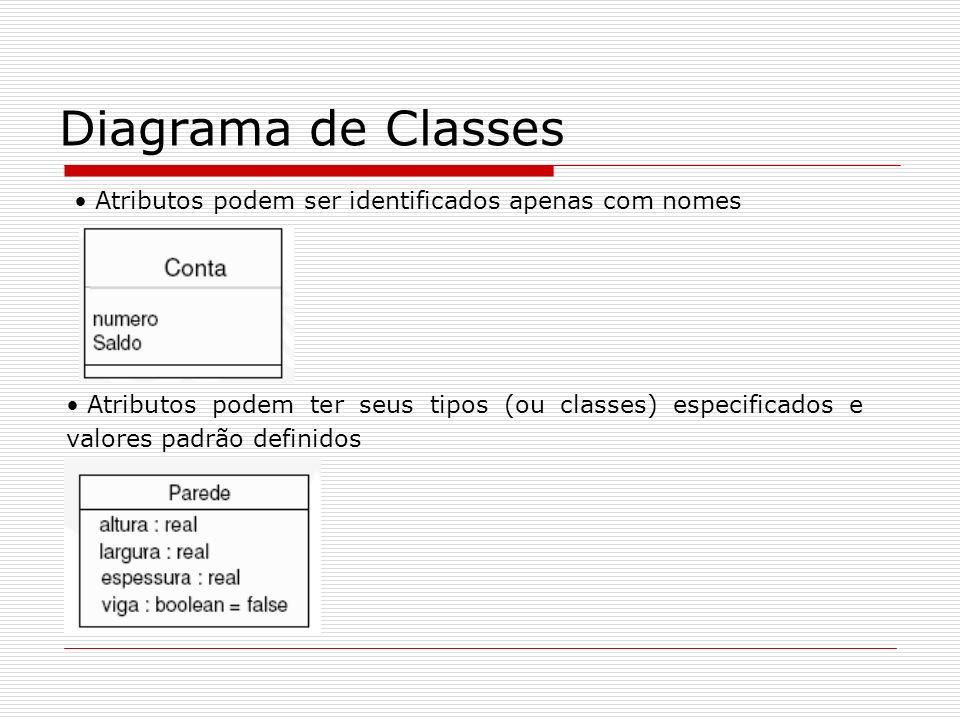 Diagrama de Classes Atributos podem ser identificados apenas com nomes