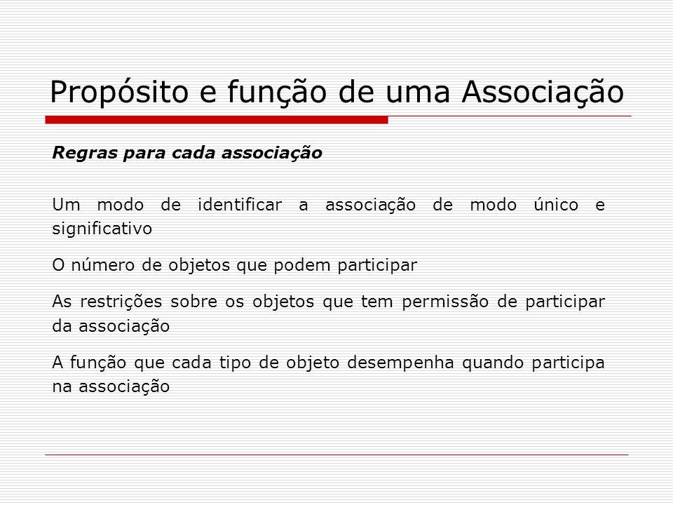 Propósito e função de uma Associação