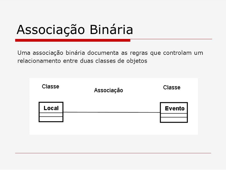 Associação Binária Uma associação binária documenta as regras que controlam um relacionamento entre duas classes de objetos.