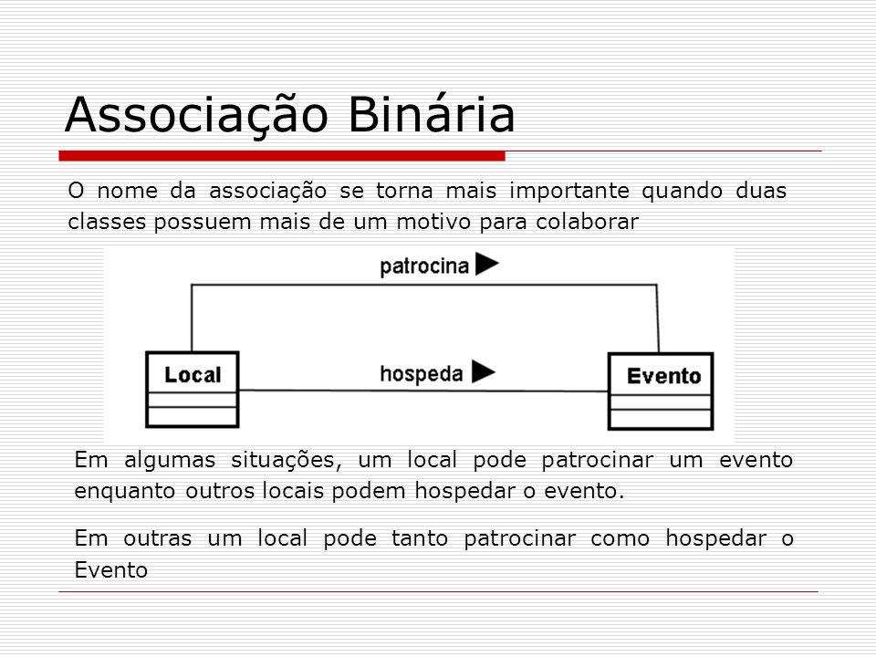 Associação Binária O nome da associação se torna mais importante quando duas classes possuem mais de um motivo para colaborar.