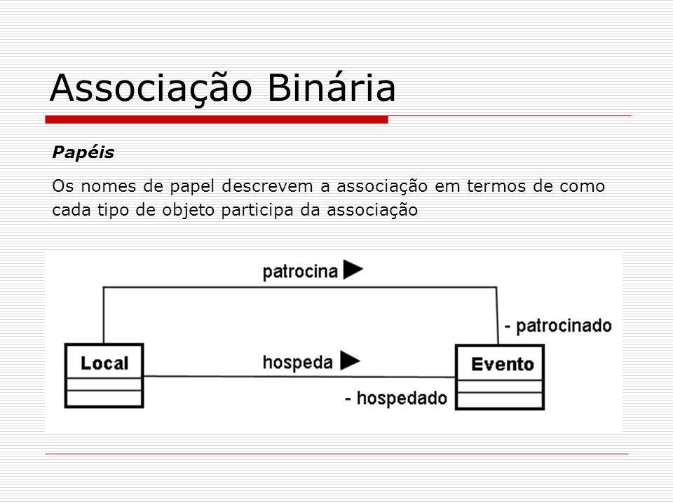 Associação Binária Papéis