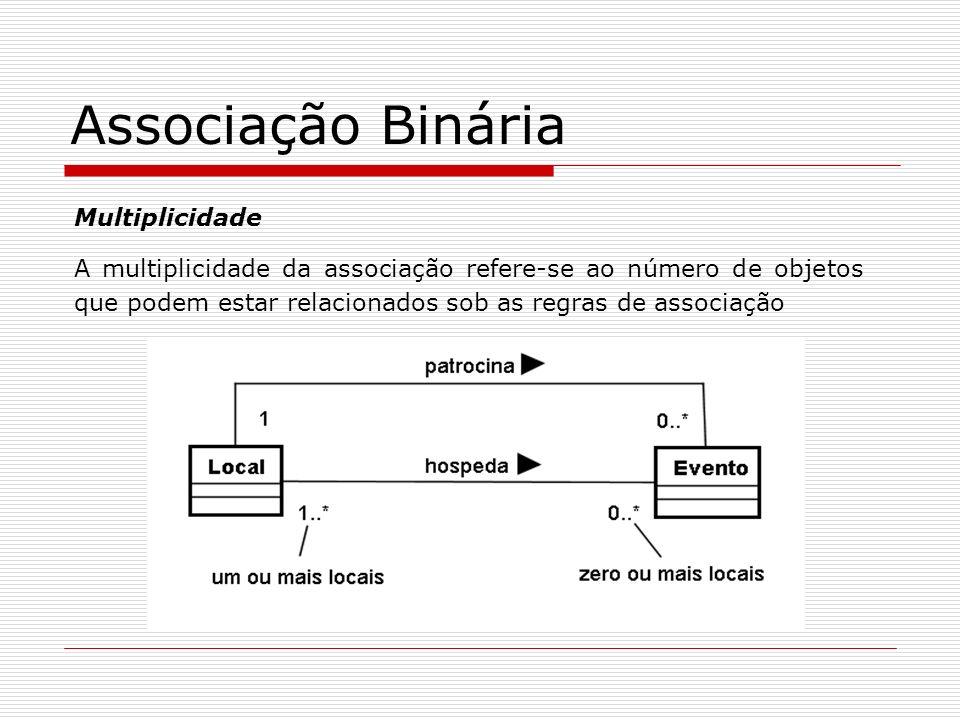 Associação Binária Multiplicidade
