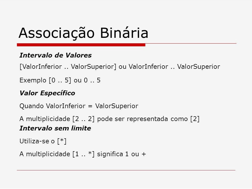 Associação Binária Intervalo de Valores