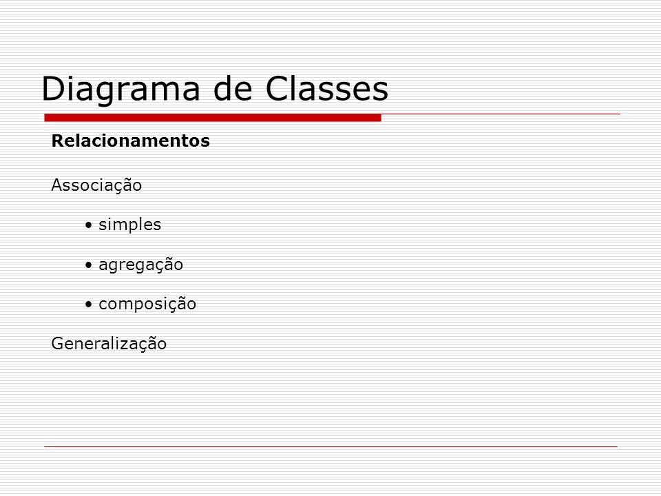 Diagrama de Classes Relacionamentos Associação simples agregação