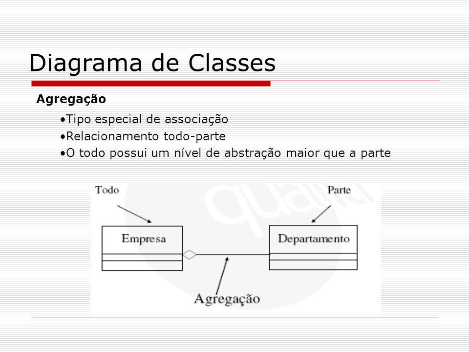 Diagrama de Classes Agregação Tipo especial de associação