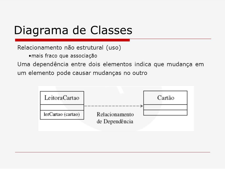 Diagrama de Classes Relacionamento não estrutural (uso)