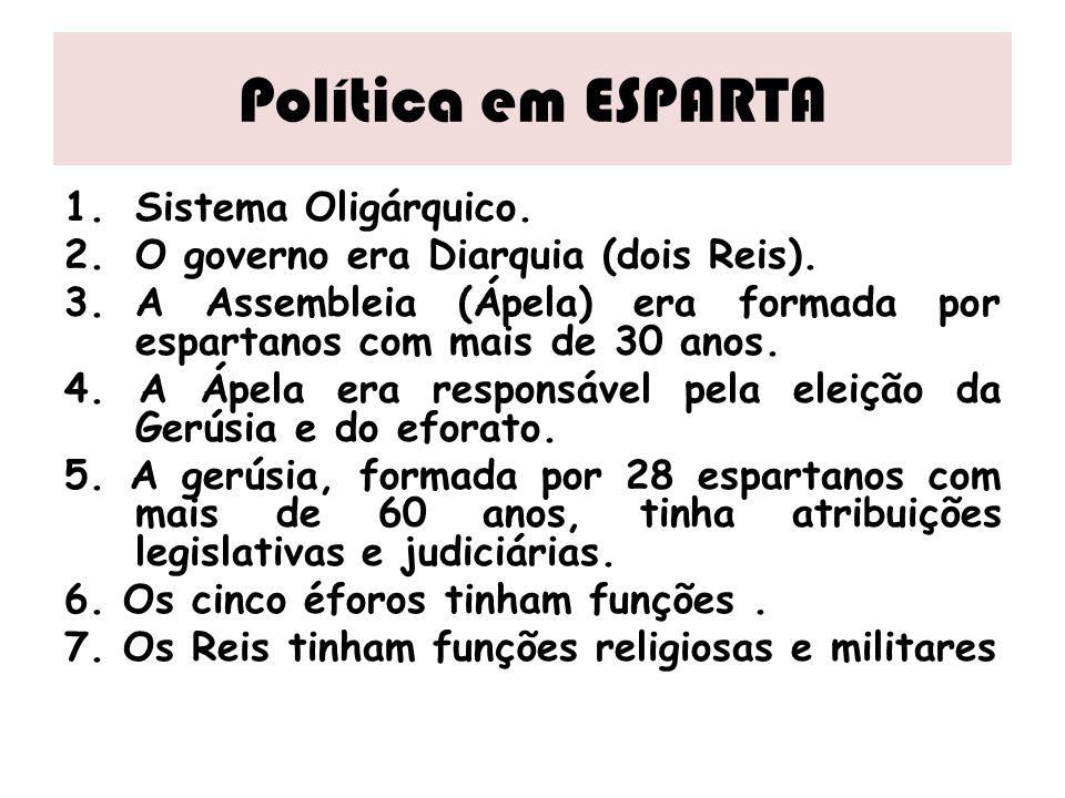 Política em ESPARTA Sistema Oligárquico.