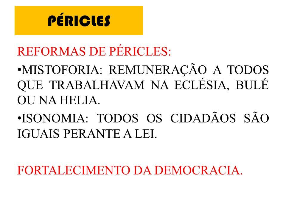 PÉRICLES REFORMAS DE PÉRICLES: