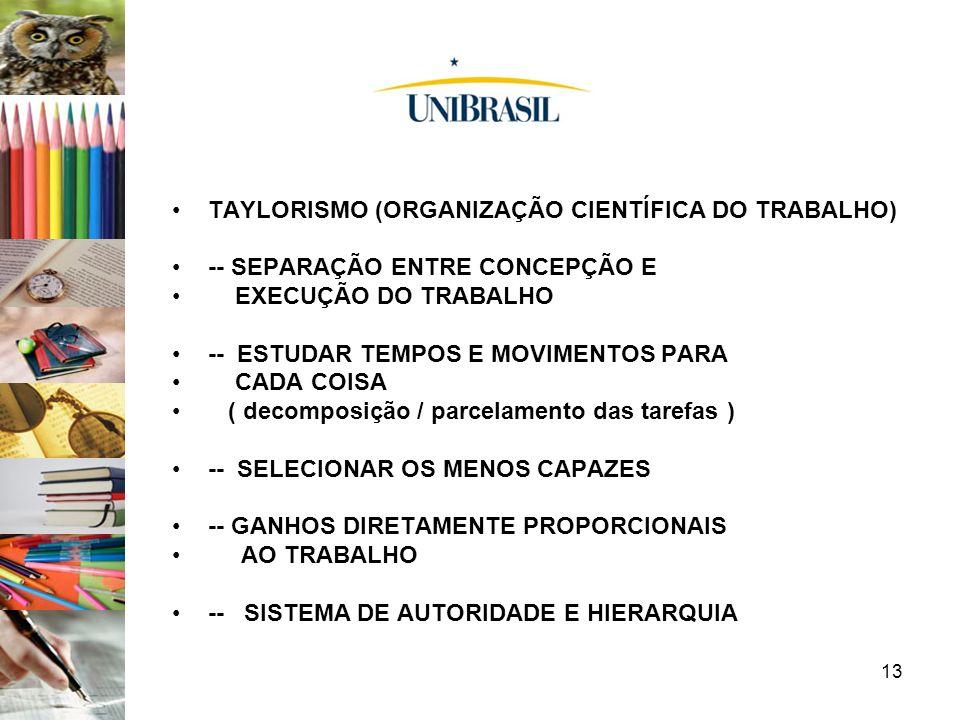 TAYLORISMO (ORGANIZAÇÃO CIENTÍFICA DO TRABALHO)