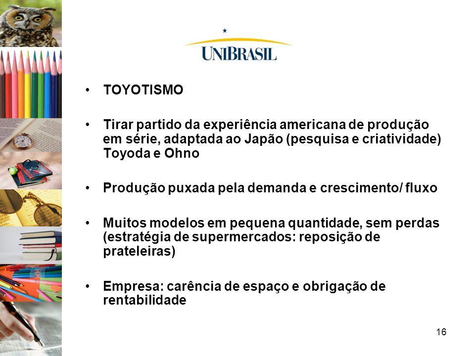 TOYOTISMO Tirar partido da experiência americana de produção em série, adaptada ao Japão (pesquisa e criatividade) Toyoda e Ohno.