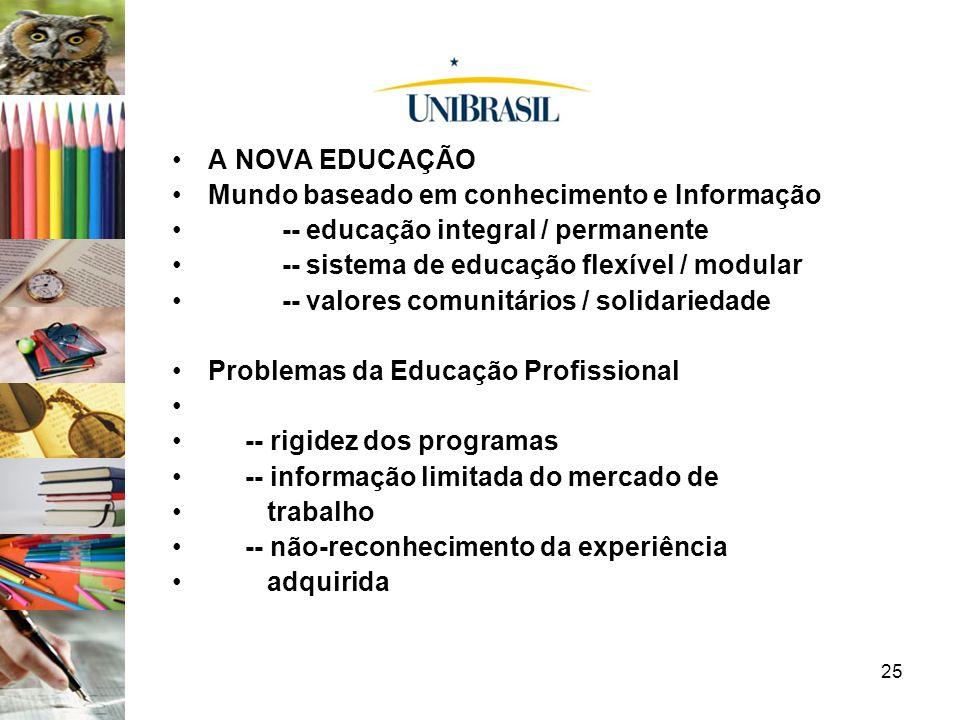 A NOVA EDUCAÇÃO Mundo baseado em conhecimento e Informação. -- educação integral / permanente. -- sistema de educação flexível / modular.