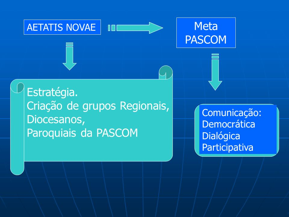 Meta PASCOM AETATIS NOVAE.