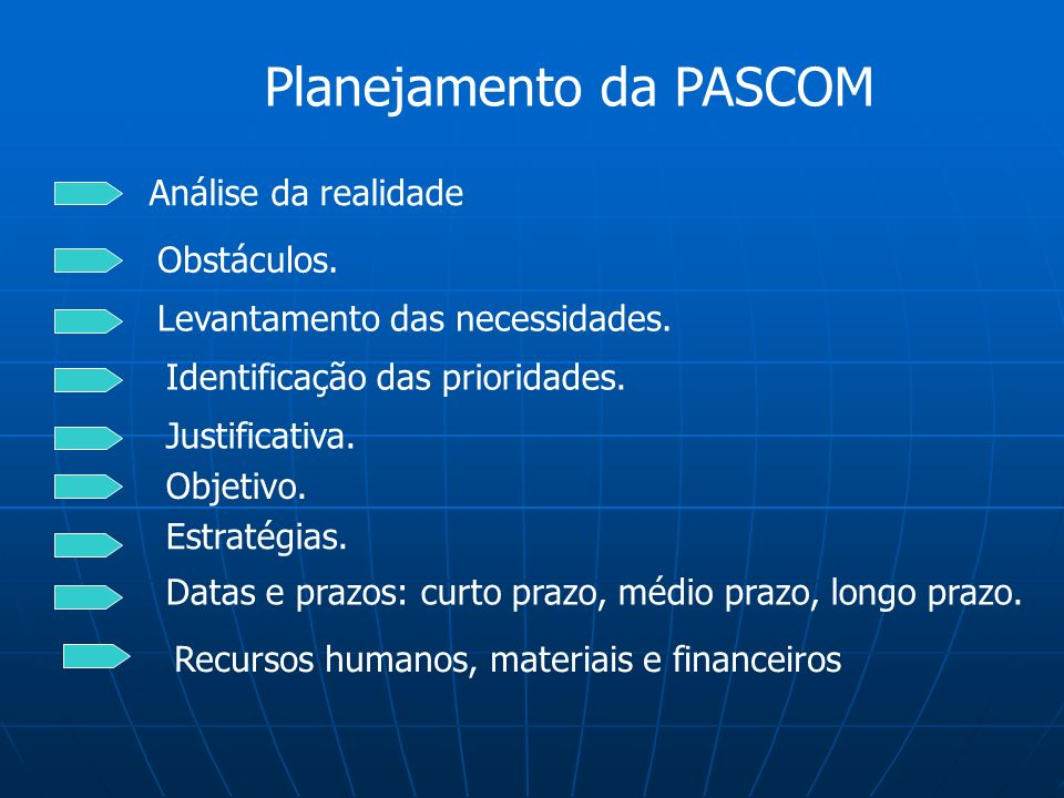 Planejamento da PASCOM