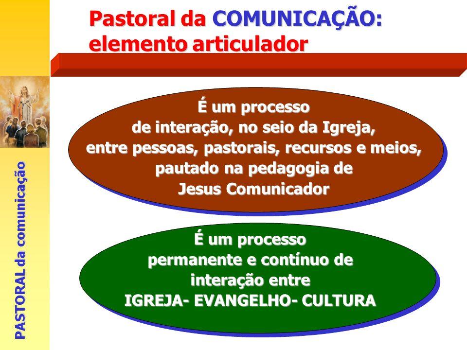 Pastoral da COMUNICAÇÃO: elemento articulador