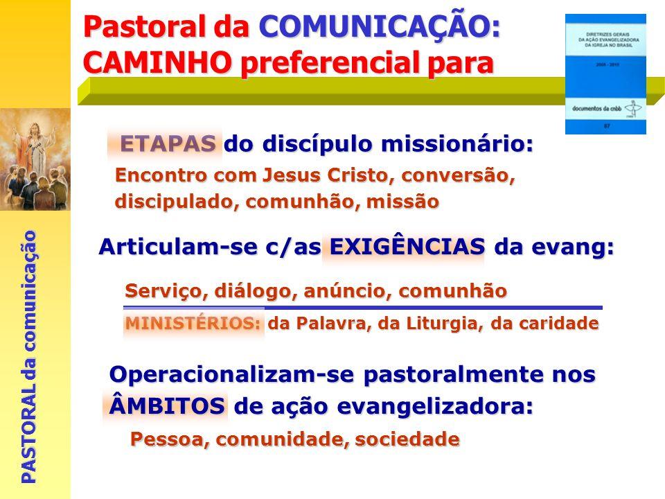 Pastoral da COMUNICAÇÃO: CAMINHO preferencial para
