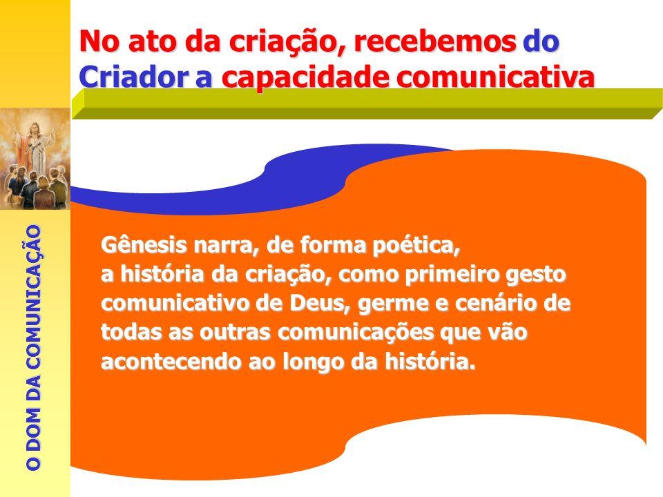 No ato da criação, recebemos do Criador a capacidade comunicativa