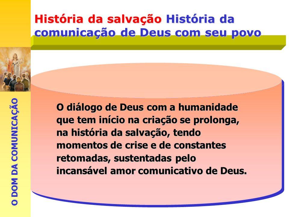 História da salvação História da comunicação de Deus com seu povo
