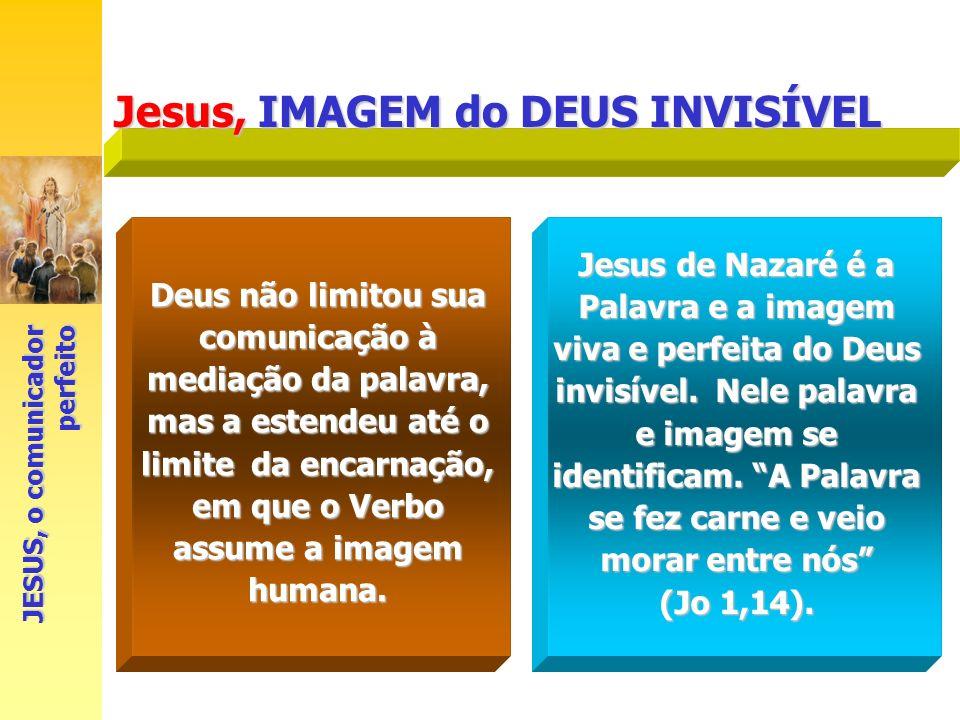 Jesus, IMAGEM do DEUS INVISÍVEL
