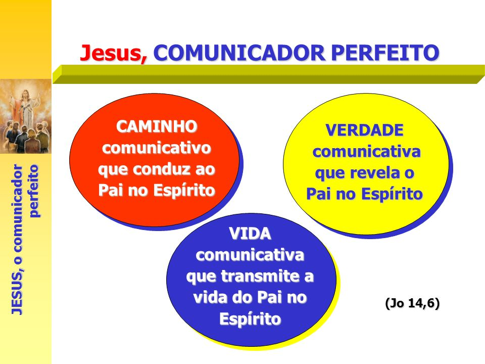 que conduz ao Pai no Espírito que transmite a vida do Pai no Espírito