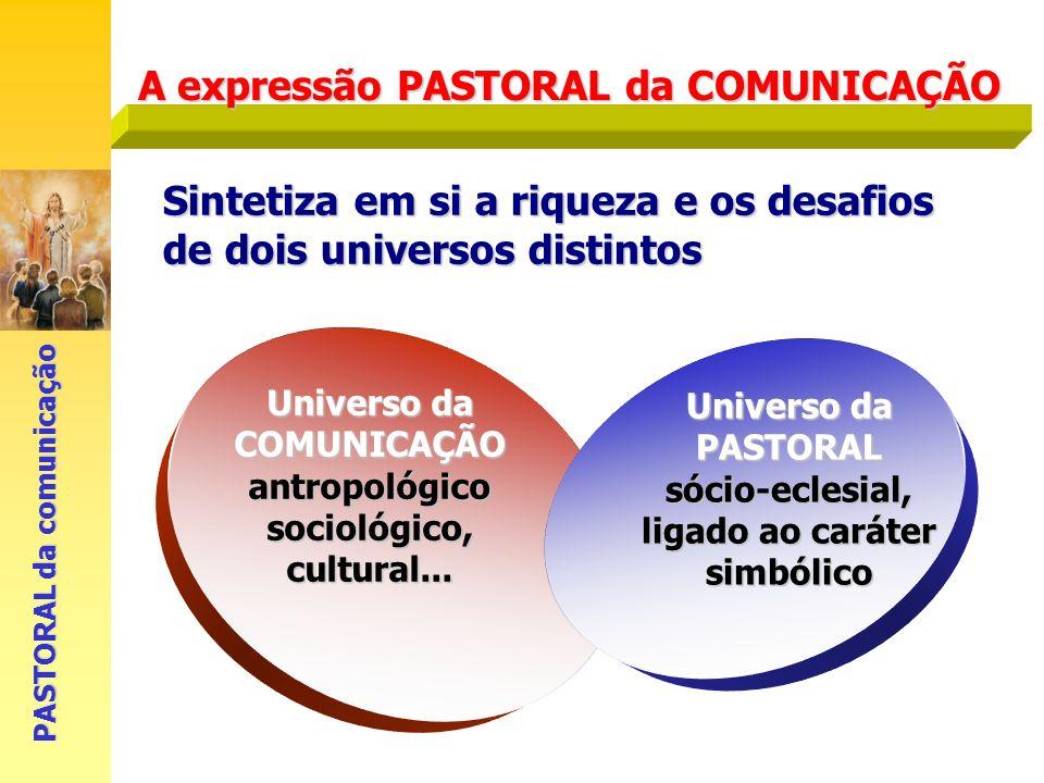 Universo da COMUNICAÇÃO ligado ao caráter simbólico