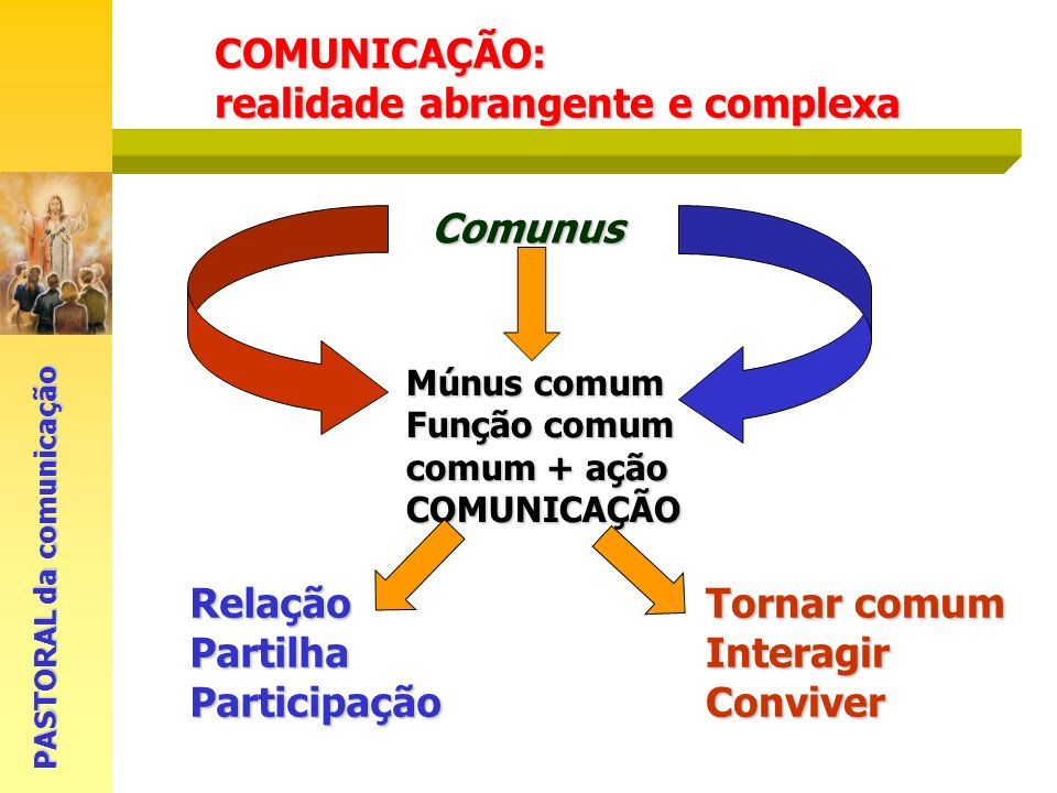 realidade abrangente e complexa