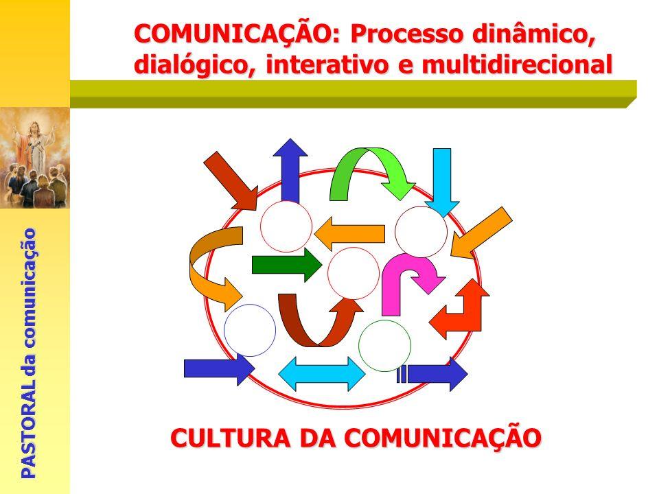 CULTURA DA COMUNICAÇÃO