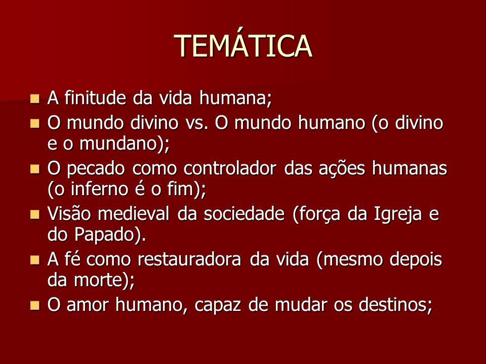 TEMÁTICA A finitude da vida humana;