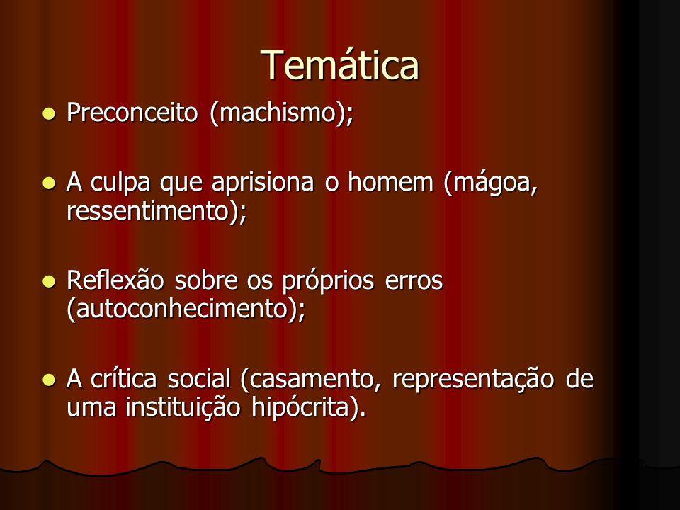 Temática Preconceito (machismo);
