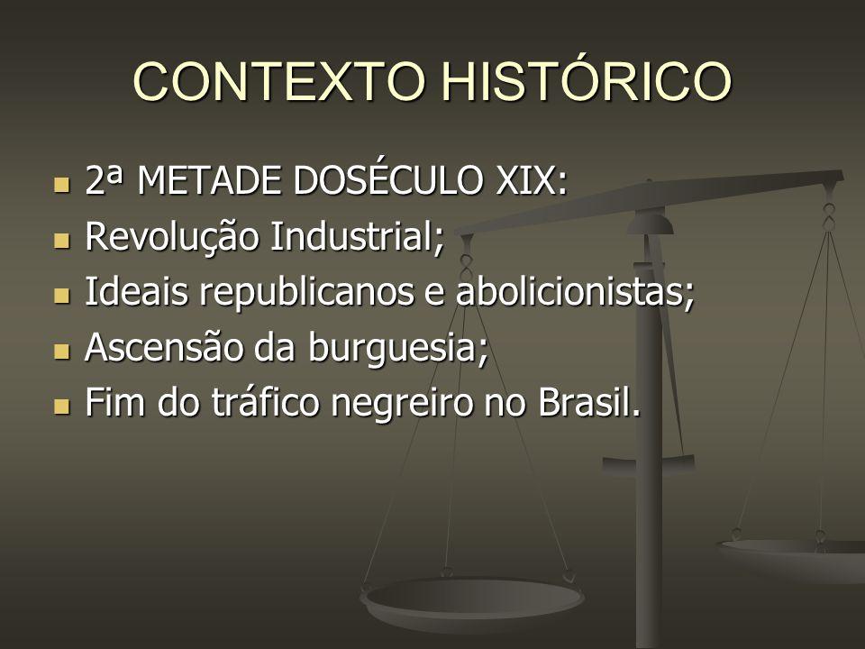 CONTEXTO HISTÓRICO 2ª METADE DOSÉCULO XIX: Revolução Industrial;