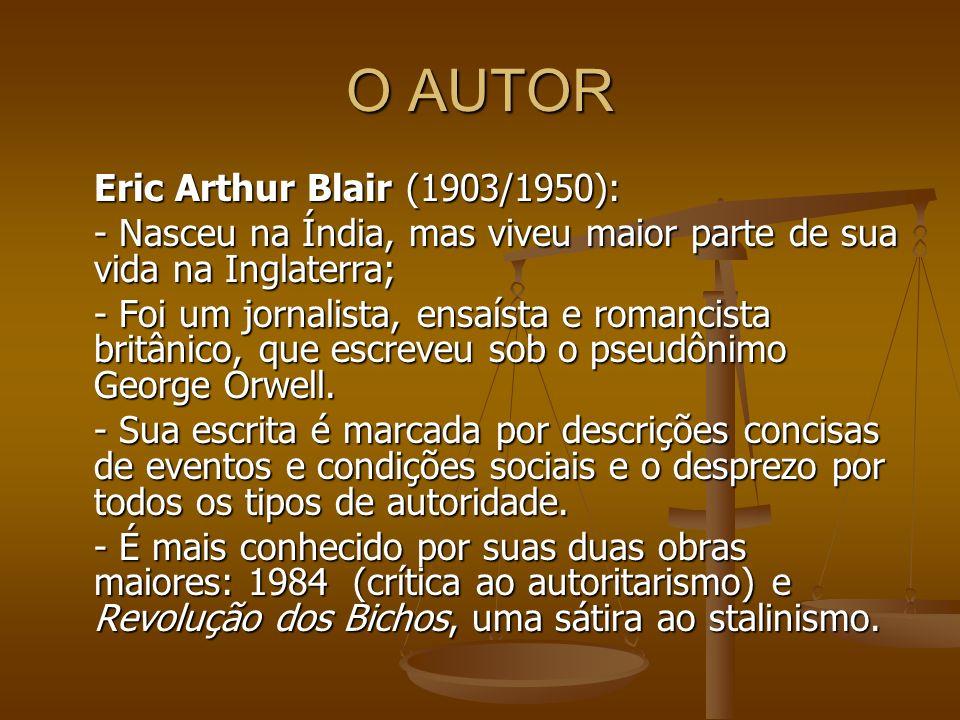 O AUTOR Eric Arthur Blair (1903/1950):
