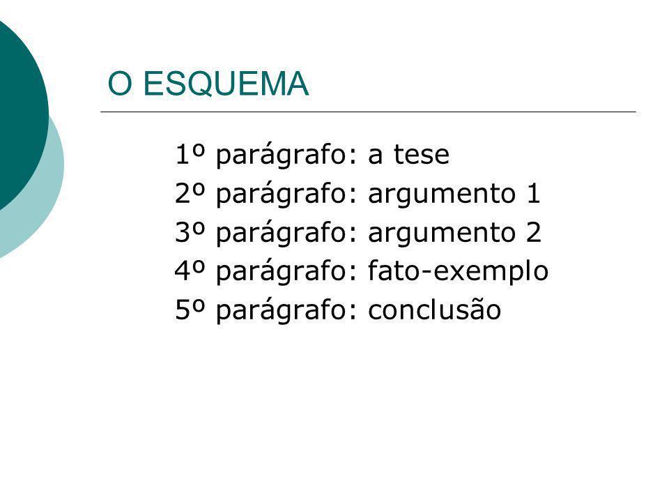 O ESQUEMA 1º parágrafo: a tese 2º parágrafo: argumento 1