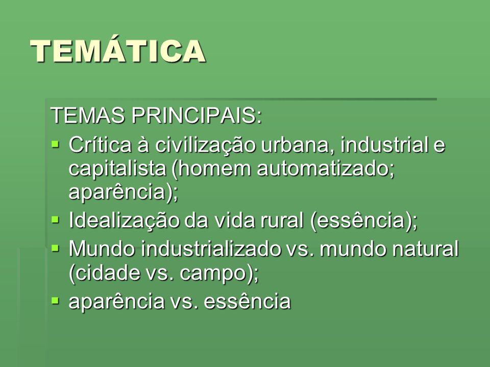TEMÁTICA TEMAS PRINCIPAIS: