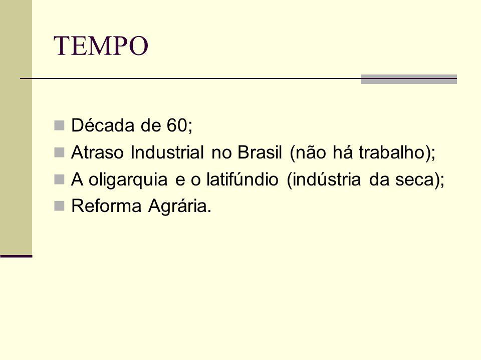 TEMPO Década de 60; Atraso Industrial no Brasil (não há trabalho);