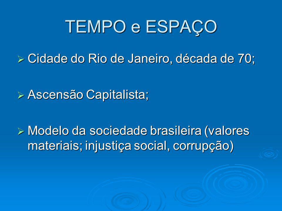 TEMPO e ESPAÇO Cidade do Rio de Janeiro, década de 70;